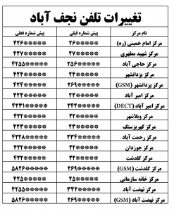 لیست تغییرات تلفن نجف آباد