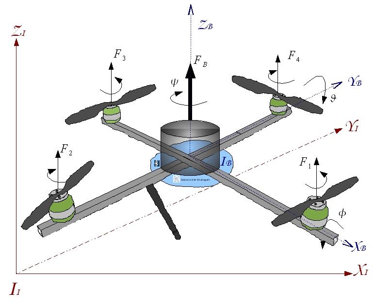 آموزش ساخت کوادکوپتر quad2