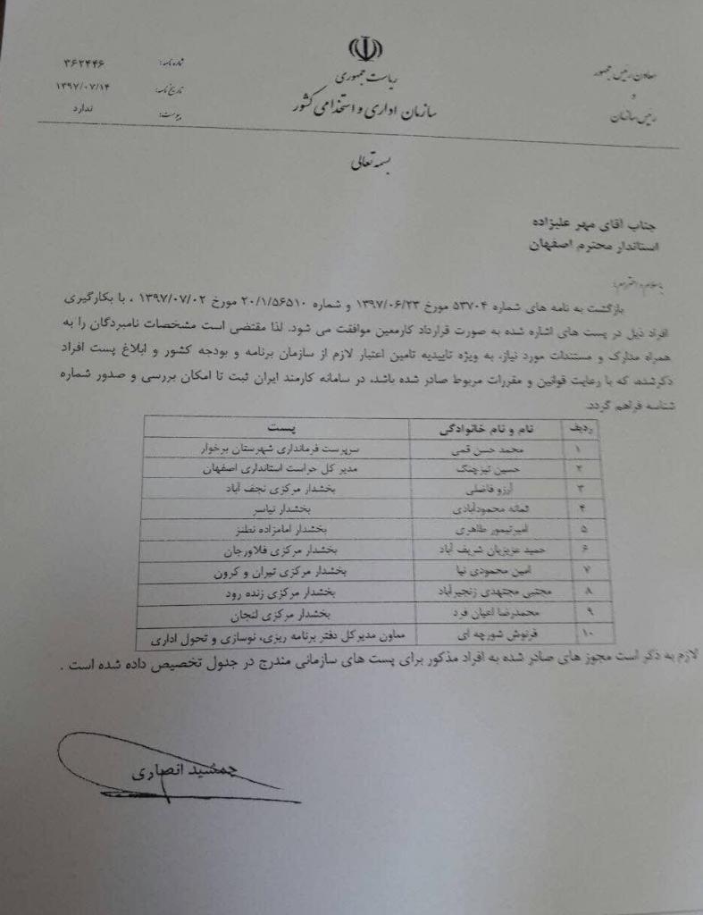 انتصاب یک زن برای بخشداری نجف آباد+ مشخصات ۱۰مدیر جدید                         787x1024