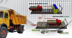اندازه گیری هوشمند وزن کامیون دستگاه دستگاه اندازهگیری هوشمند بار ساخته شد                                                        300x160