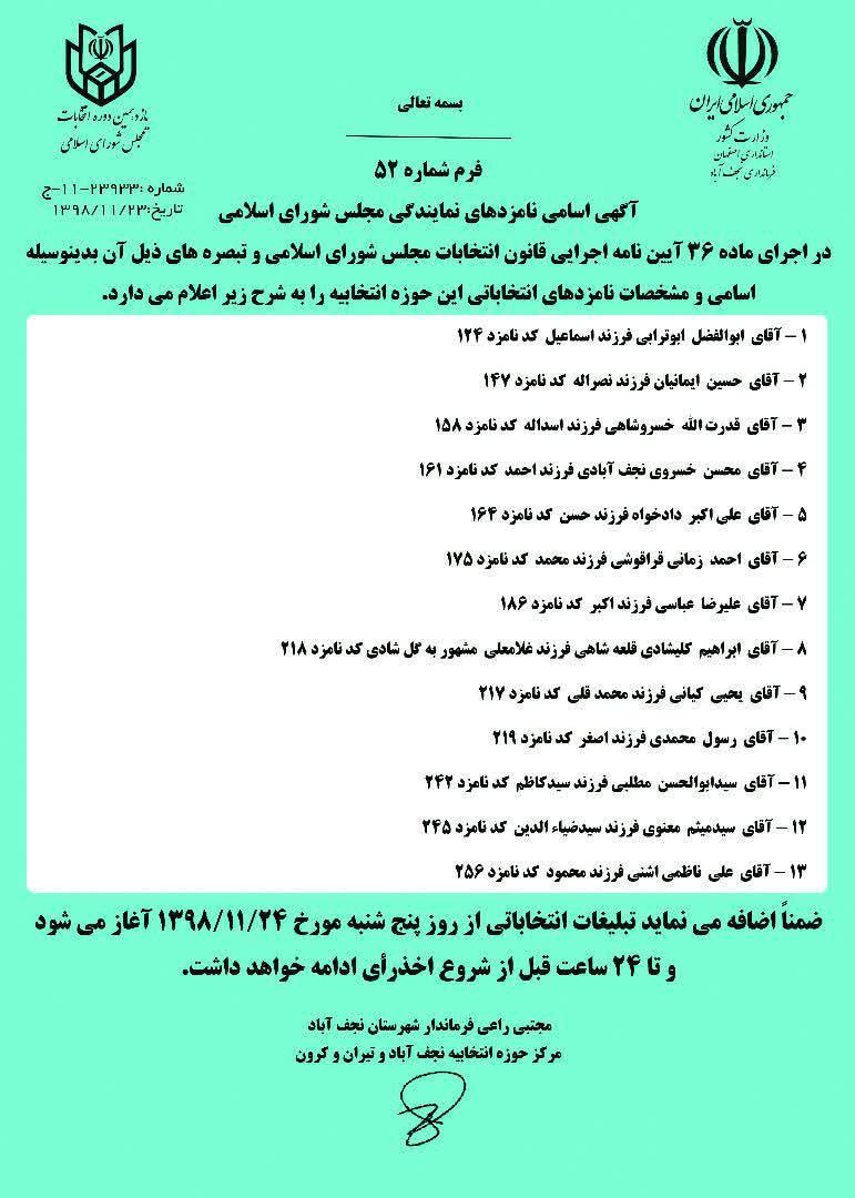 اسامی کاندیدهای مجلس یازدهم در نجف آباد اسامی کاندیدهای مجلس یازدهم در نجف آباد اسامی کاندیدهای مجلس یازدهم در نجف آباد