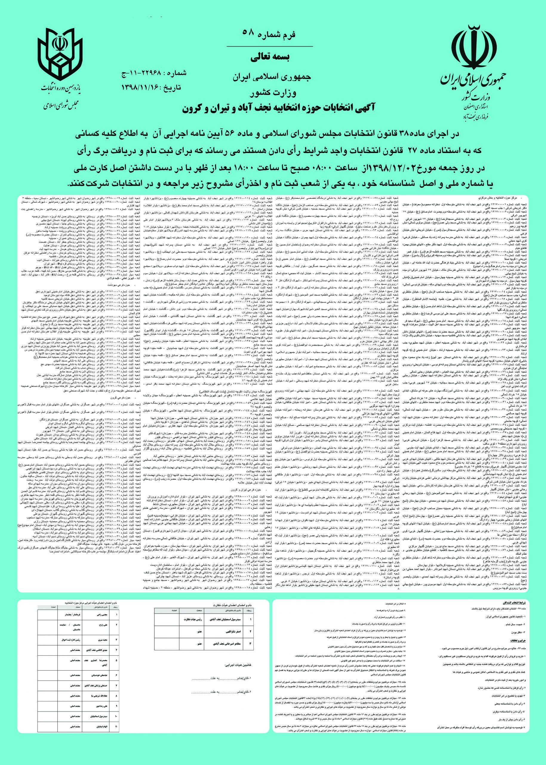 نشانی شعب اخذ رای در نجف آباد+ معرفی اعضای هیات اجرایی و نظارت