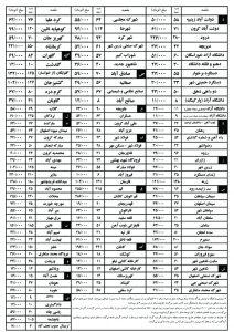 نرخ کرایه تاکسی های تلفنی نجف آباد در سال 99 اعلام کرایه های تاکسی تلفنی های نجف آباد در سال۹۹+تصویر اعلام کرایه های تاکسی تلفنی های نجف آباد در سال۹۹+تصویر 1 212x300