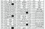 اعلام کرایه های تاکسی تلفنی های نجف آباد در سال۹۹+تصویر