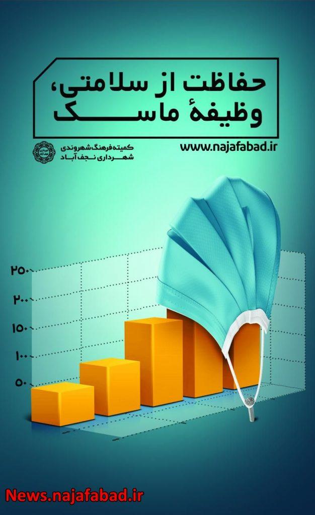 ماسک در تابلوهای فرهنگ شهروندی نجف آباد ماسک زدن تابلوهای فرهنگ شهروندی نجف آباد+تصاویر ماسک زدن تابلوهای فرهنگ شهروندی نجف آباد+تصاویر 1596273766 K2xQ4 626x1024