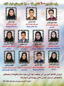 رتبه های زیر ۱۰۰ کنکور99 در نجف آباد ۵۷۸ دانش آموز نجف آبادی تلویزیون ندارند ۵۷۸ دانش آموز نجف آبادی تلویزیون ندارند                       100 221x300